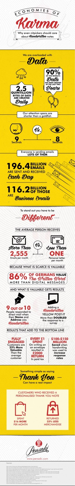 handwriting direct mail value - infographic